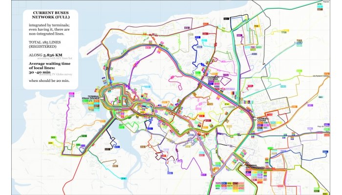 Map Bus - All Lines