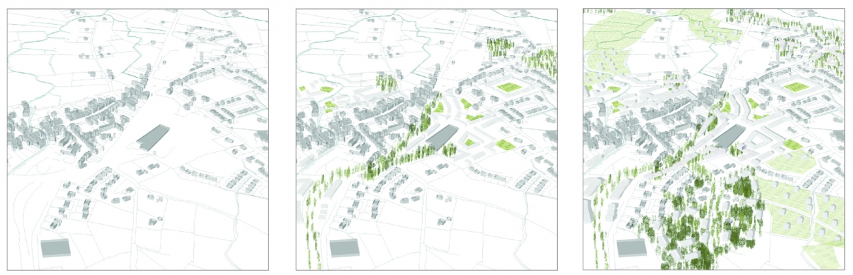 thesis on rural development